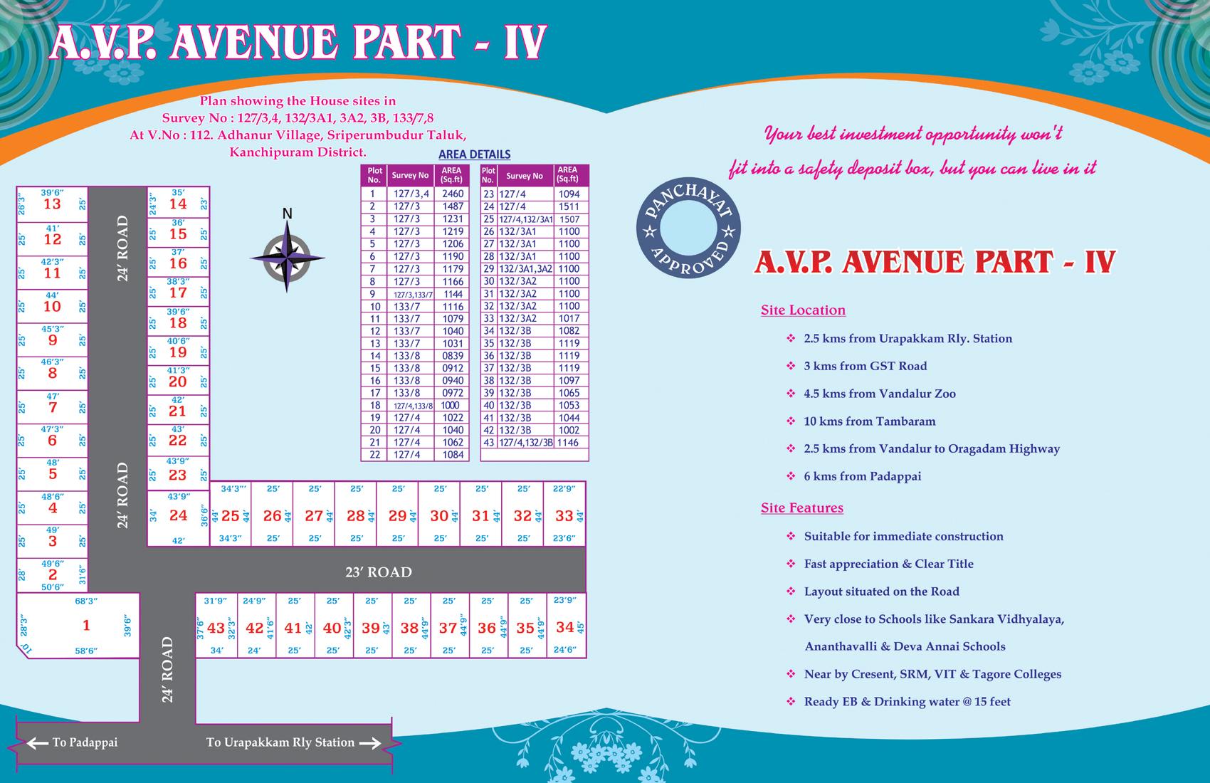 AVP Avenue Layout Plan